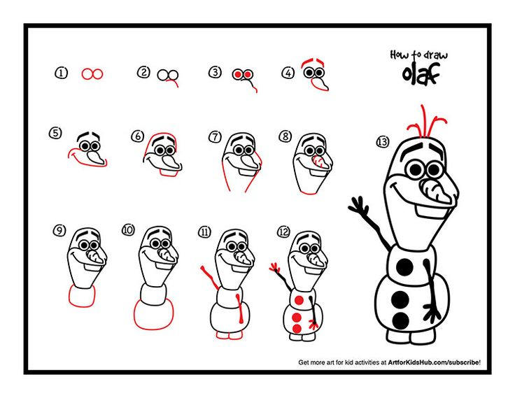 17 Best images about OLAFR-Frozen snowman-Dinsey on