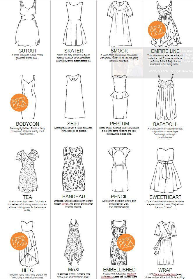 Best 25+ Types of dresses ideas on Pinterest