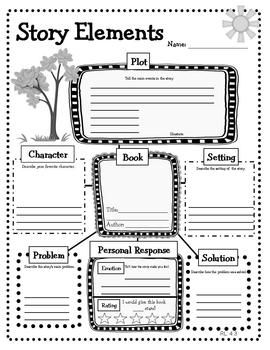 24 best images about Graphic Organizers on Pinterest
