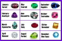 1000+ images about BIRTHSTONES on Pinterest | Traditional ...
