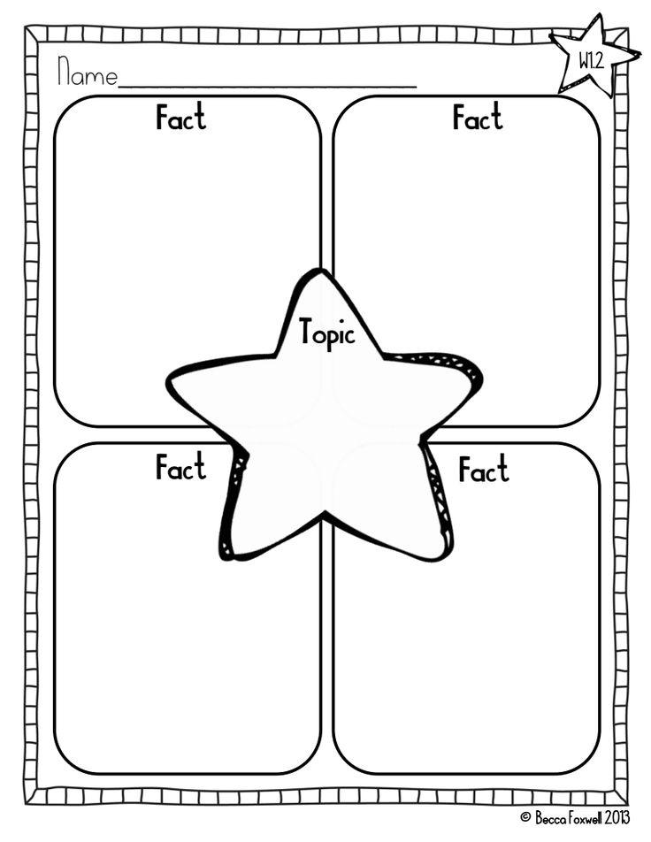 nonfiction text diagrams