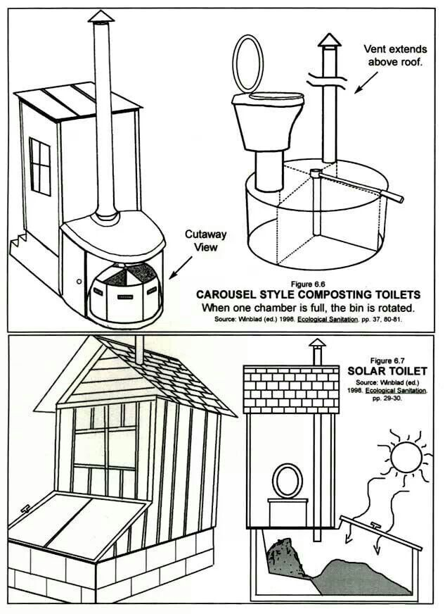 30 best images about composting toilets/ outhouses on