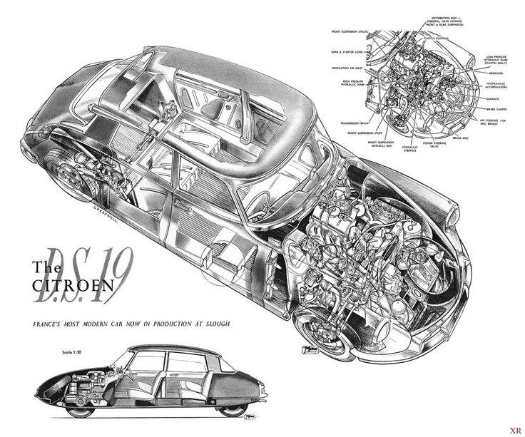 17 Best images about Citroën DS