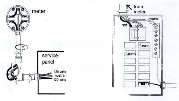 wiring ac breaker box