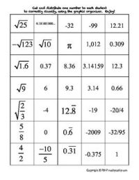 Classifying Numbers in the Real Number System Graphic ...