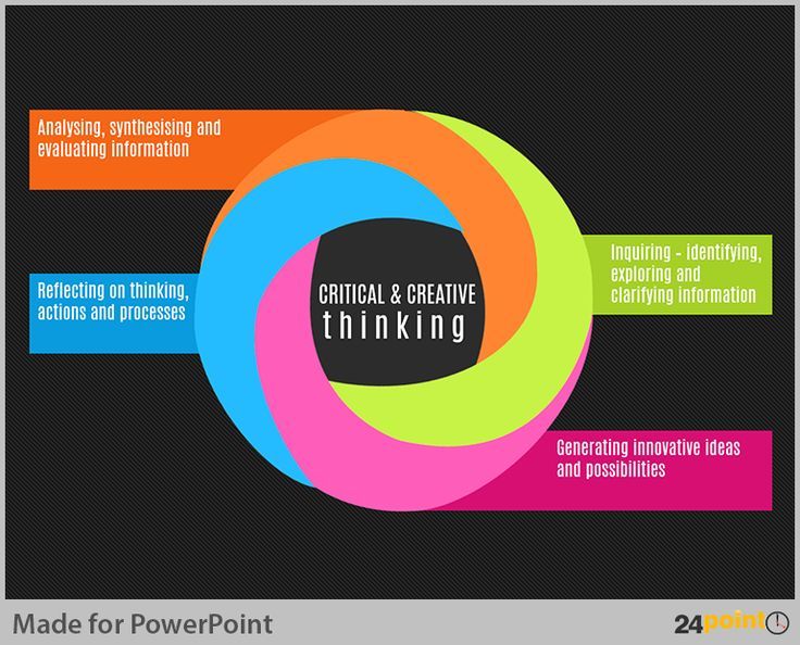 Make A Powerpoint Presentation Of A Block Diagram Using Conceptdraw