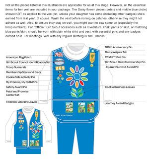 brownie sash diagram ford 2 3 timing 1000+ ideas about girl scout badge placement on pinterest   vest, ...