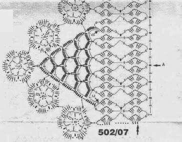 2699 best *crochet/knit images on Pinterest