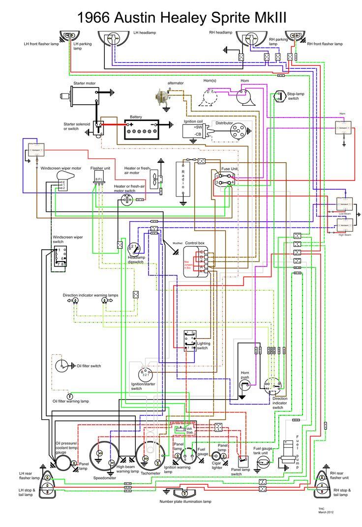 medium resolution of 1965 mg midget wiring diagram 1969 mg midget wiring tr6 dashboard wiring 1976 triumph tr6 wiring