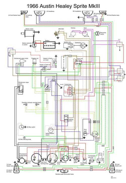 small resolution of 1965 mg midget wiring diagram 1969 mg midget wiring tr6 dashboard wiring 1976 triumph tr6 wiring