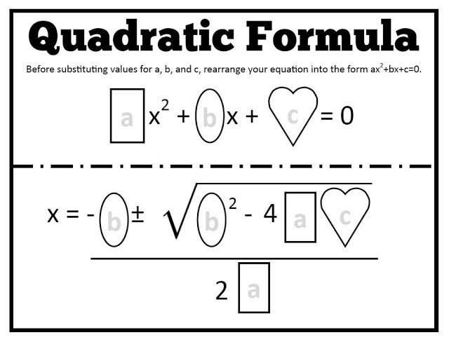 25+ best ideas about Quadratic function on Pinterest