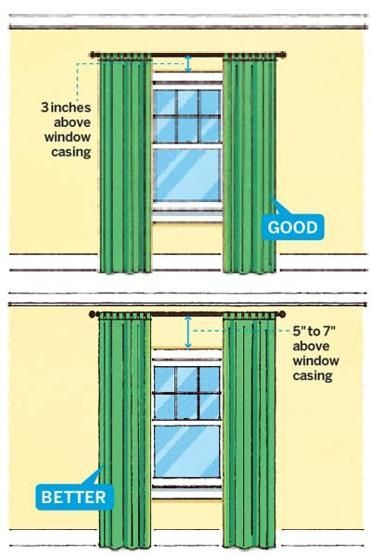 25 Best Ideas About Small Window Curtains On Pinterest Small