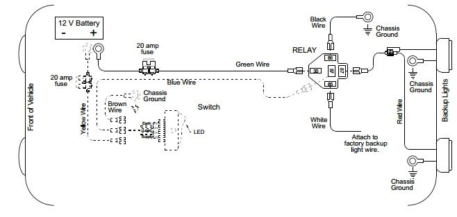 91 cherokee wiring diagram 2002 pontiac bonneville radio back-up light | auto info pinterest lights
