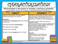 Direct Vs Indirect Characterization Worksheet Free ...