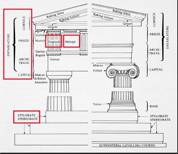 22 best architectural terminology images on Pinterest