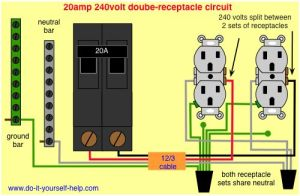 wiring 20 amp double receptacle circuit breaker 120 volt circuit | shop wiring | Pinterest