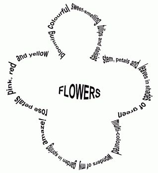 17 Best ideas about Concrete Poem Examples on Pinterest