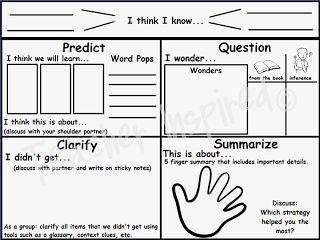 22 best images about Reciprocal teaching on Pinterest