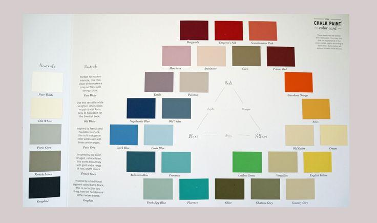 Annie Sloan Chalk Paint Color Chart Helpful Hints