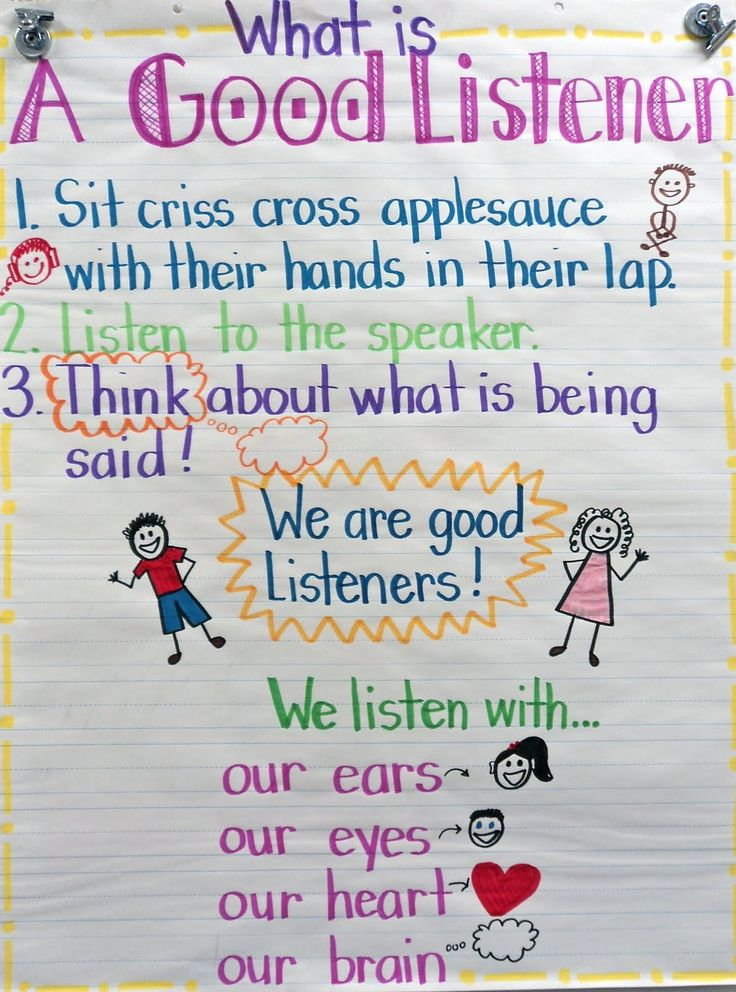 Good Listener Anchor chart-this would be perfect with Howard B Wigglebottom Learns to Listen!