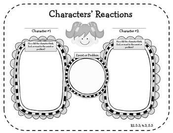 21 best images about CCSS.ELA-Literacy.RL.3.3 Activities