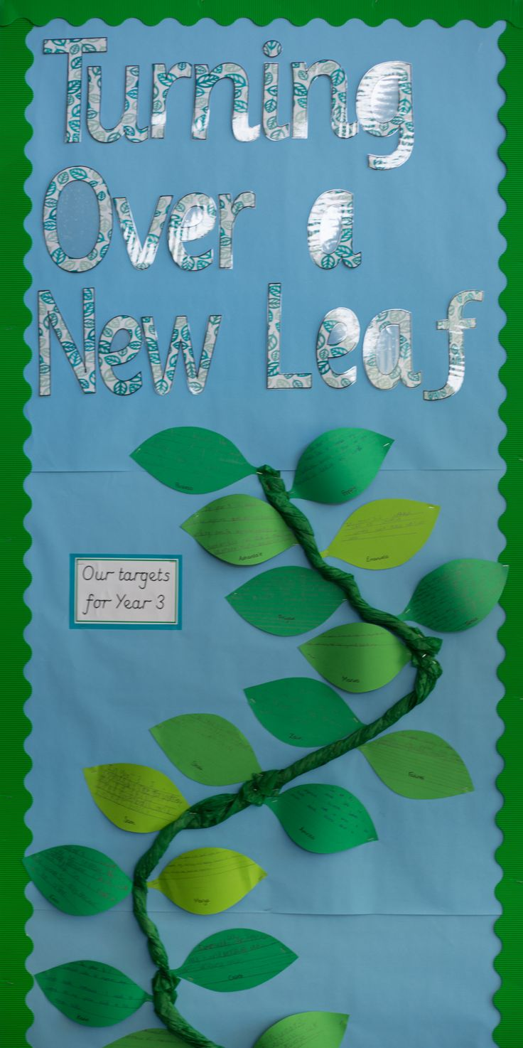 Turning Over A New Leaf On Transition Day Children Wrote