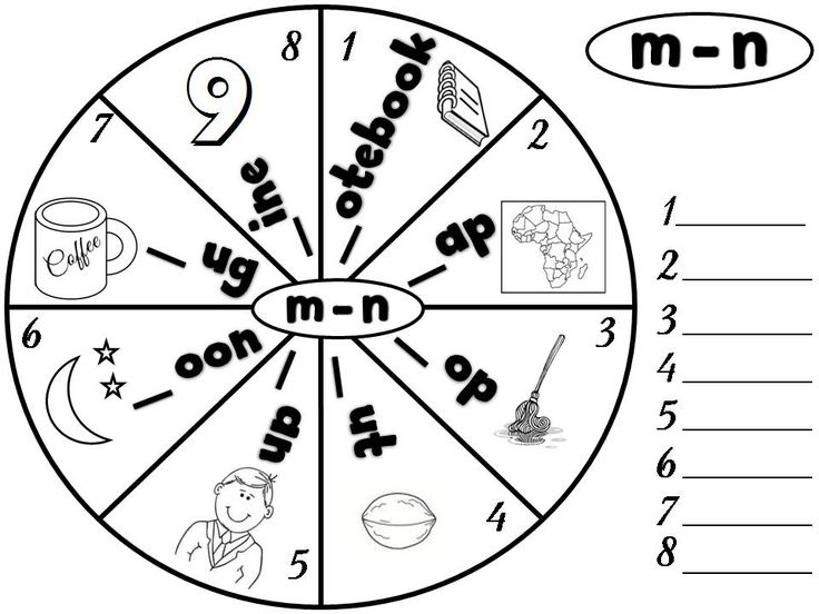 29 best images about Nouns Worksheets on Pinterest