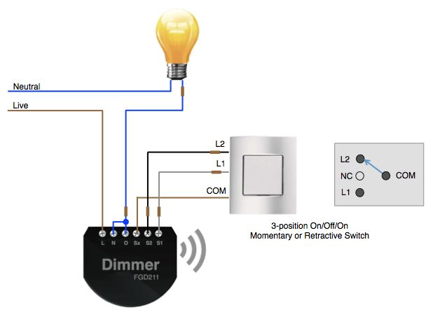 2 way dimmer wiring diagram vfd motor using a 3-position switch with fibaro | smart home pinterest