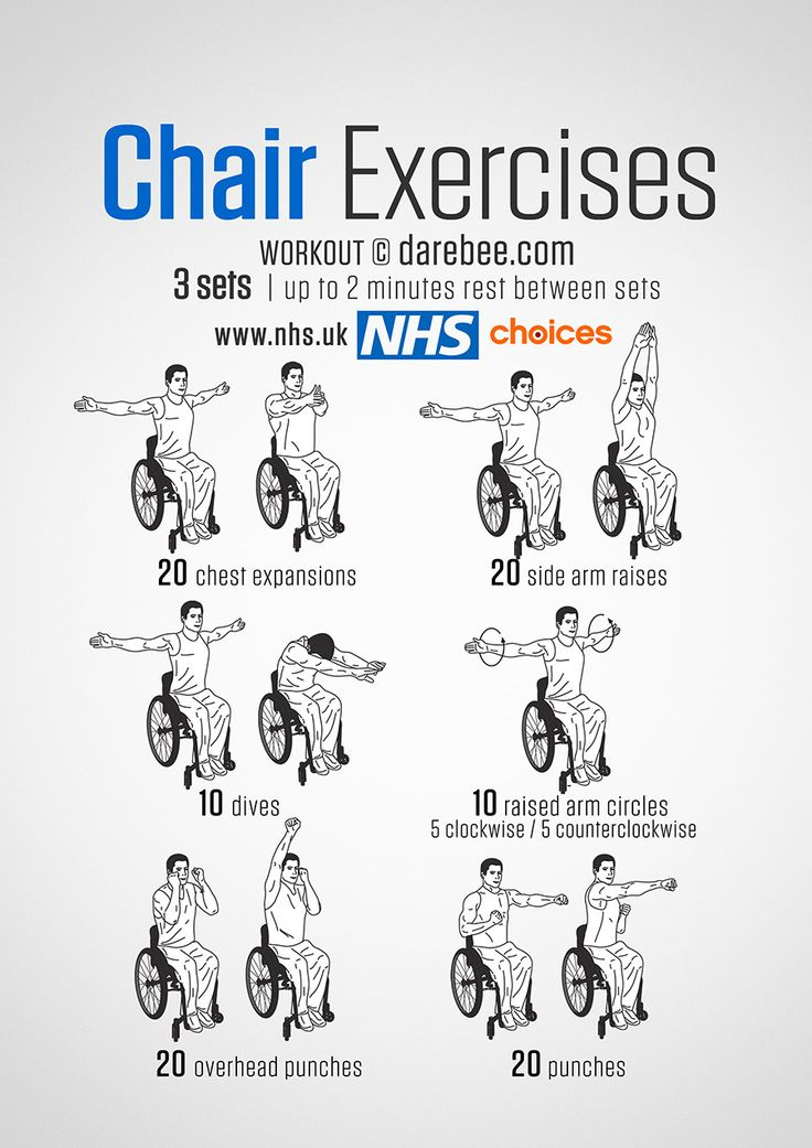 Chair Exercises For Abs
