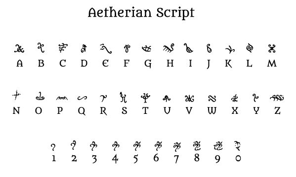 Aetherian Language (Fantasy Alphabet) Aetherian, also