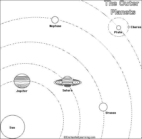 Httpsgedong Herokuapp Compostobservatory Science Workbook