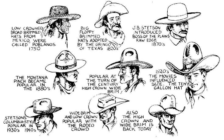Cowboy hats, Shape and Cowboys on Pinterest