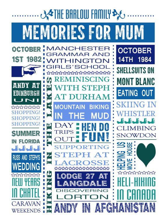 Personalised Memory Print Birthday Anniversary By