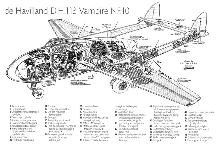 17 bästa bilder om Aerospace cutaways and diagrams på