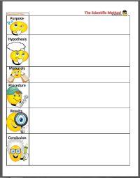 Cute Scientific Method worksheet! Will load the PDF onto ...