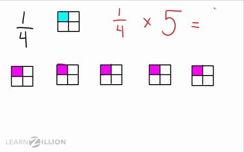 17 Best images about Fractions- 4th Grade on Pinterest