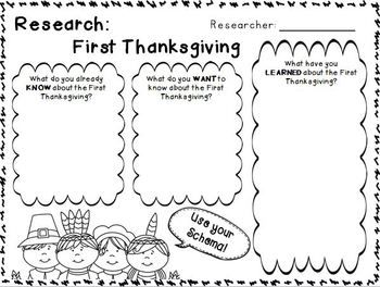 1000+ images about Thanksgiving Library Centers on