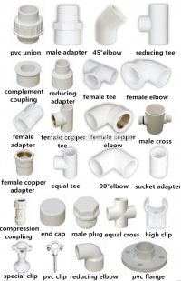 25+ best ideas about Pvc Pipe Fittings on Pinterest | Pvc ...
