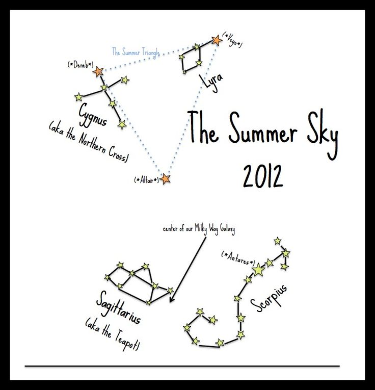 26 best images about Constellation Activities on Pinterest