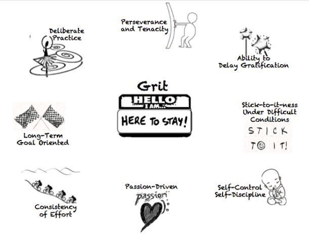 10+ images about Quotes about Grit on Pinterest