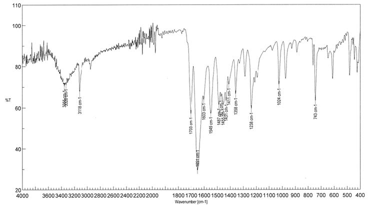 IR spectrum of caffeine What the hell is this you ask? No
