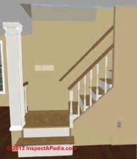 17 Best ideas about Stair Landing on Pinterest | Landing ...