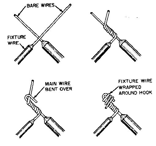 Electrical Wire: Kinds Of Electrical Wire Splices