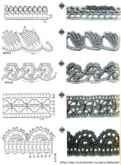Crochet edging diagrams for a afghan. Scarf, pillowcase
