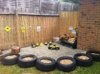 25+ best ideas about Outdoor play spaces on Pinterest ...
