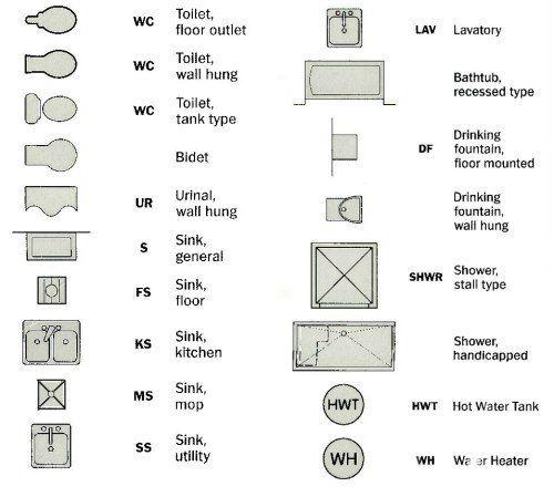Symbols Interior Design Pinterest Symbols