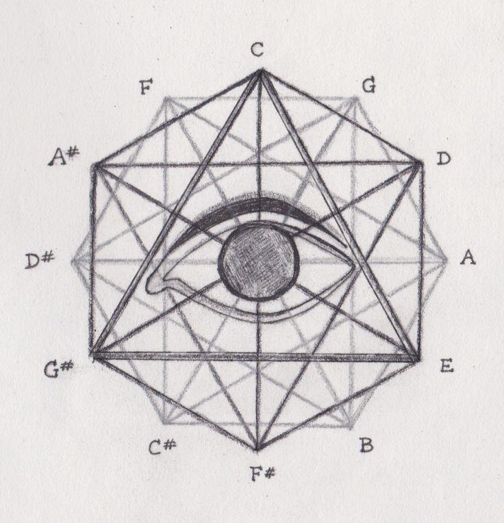Circle of Fifths / Illuminati Eye Original Art by Jen