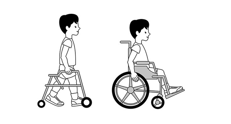 1000+ ideas about What Is Cerebral Palsy on Pinterest