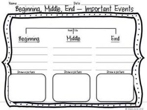 25+ best ideas about Sequencing anchor chart on Pinterest
