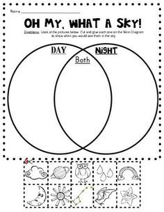 25+ best ideas about Venn Diagram Worksheet on Pinterest